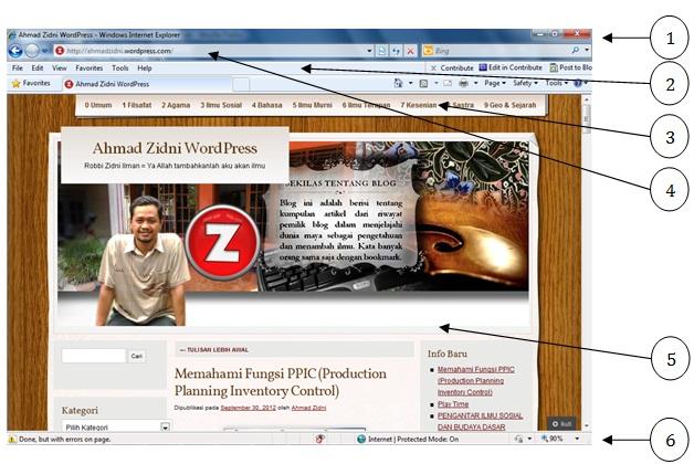 Mengoperasikan Web Browser Operasi Kkpi Smk Gondang